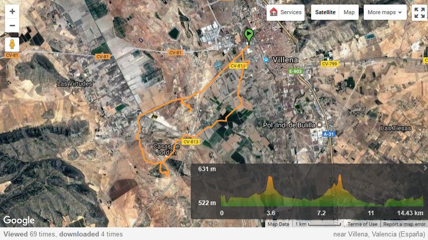 Ruta en Wikiloc - Terlinques y Polovar