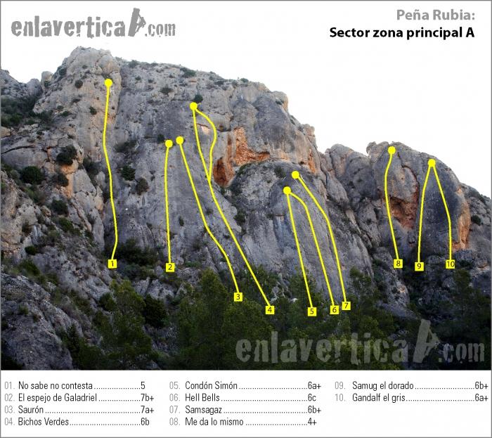 Croquis de vías de escalada en Peña Rubia, Villena, Alicante