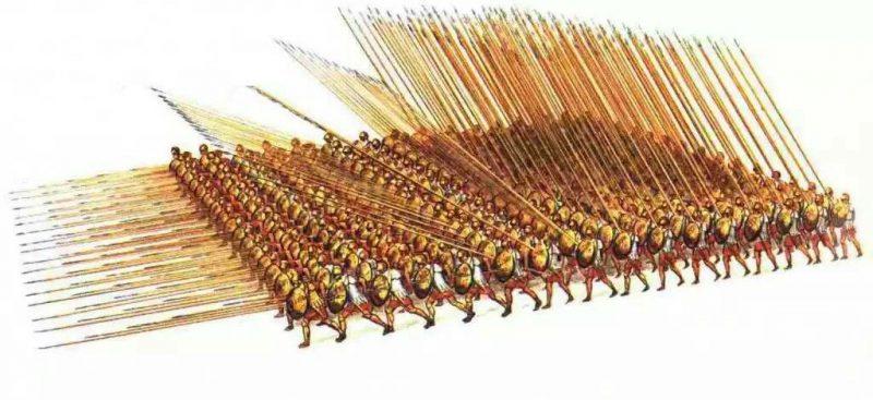 imagen de Formación de combate, falange macedónica