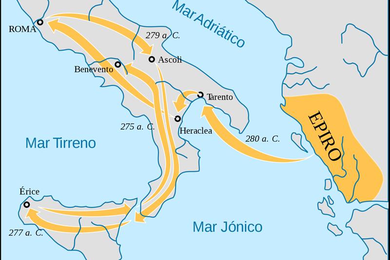Conquista de Italia - Evolución de la Guerra de Tarento