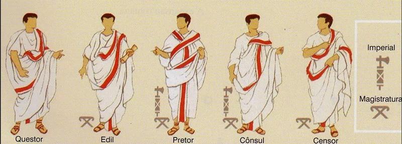 imagen de república romana - Toga pretexta en las diferentes magistraturas