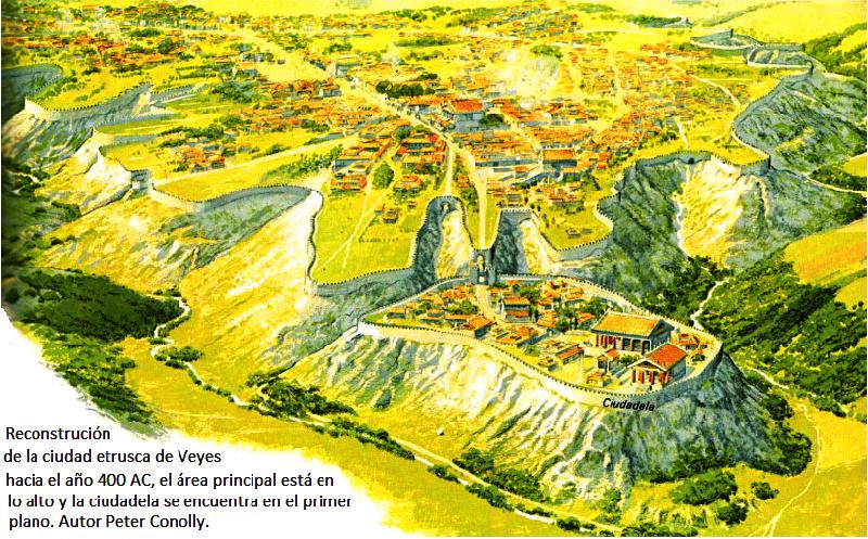 imagen de reconstrucción de la ciudad etrusca de Veyes - Conquista de Italia